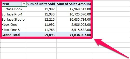 Selection of Pivot Table