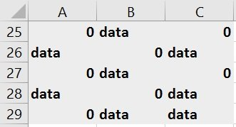 Cells with data and zero, fill color and bold formatting