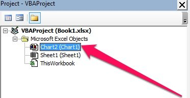 Chart Module in Project Explorer