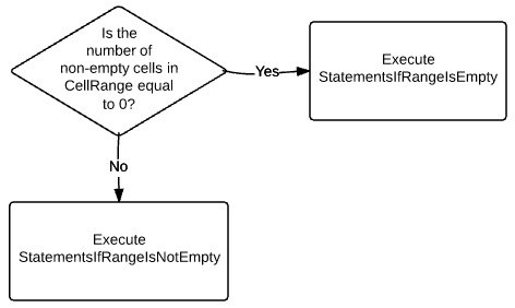 Check if number of non-empty cells in range is 0 > Execute StatementsIfRangeIsEmpty or StatementsIfRangeIsNotEmpty