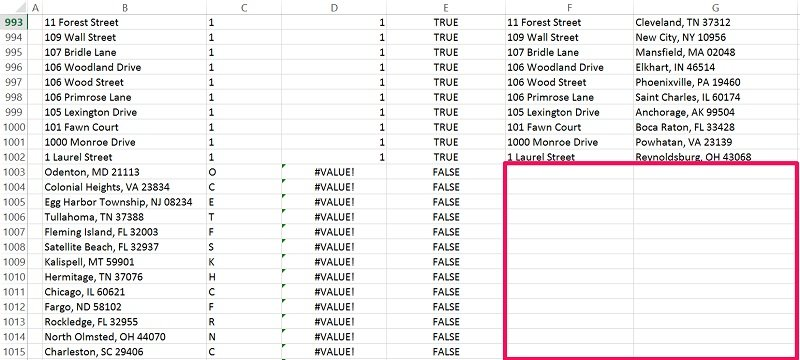 Example of how empty rows are in lower part of a table after sorting from highest to lowest