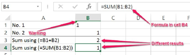 Example of a sum where one of the numbers is treated as text