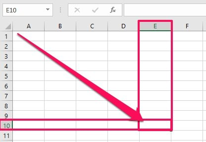 Cell E10 in Excel