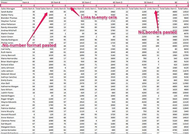 Excel VBA Copy Paste: The Complete Tutorial And 8 Examples