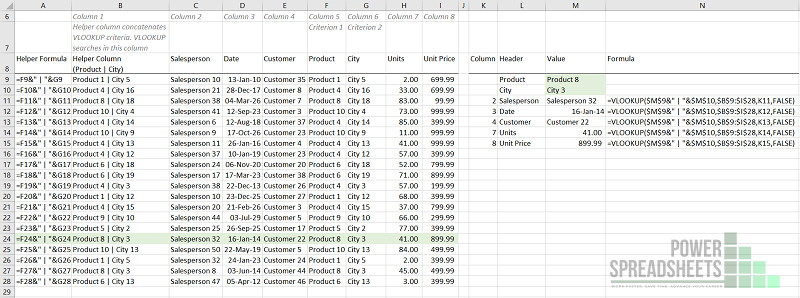 Example: Carry out a VLOOKUP with multiple criteria with the Excel VLOOKUP function and a helper column