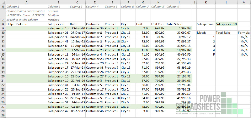 Example: Data with helper column for VLOOKUP to return multiple values (with a helper column)