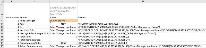 IF ISNA VLOOKUP formula carries out a VLookup and handles possible #N/A errors (with IF ISNA vs. IFNA)