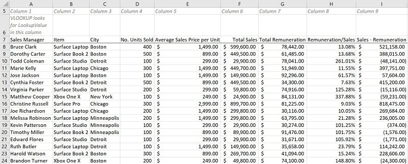 VLookup table to handle possible #N/A errors by returning a blank (with IFNA vs. IFERROR)