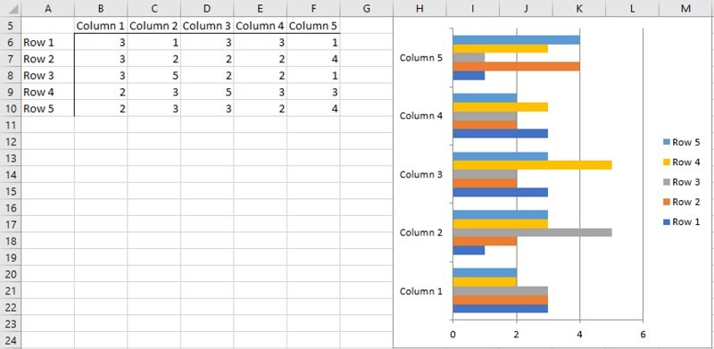 Clustered bar chart created with a macro compatible with Excel 2007 and Excel 2010