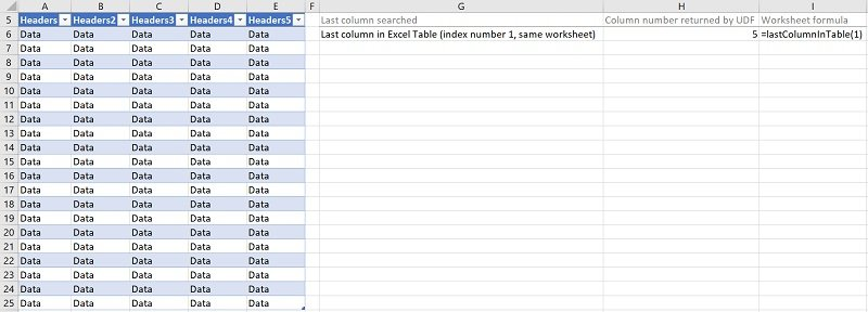 Macro finds the last column in an Excel Table