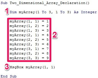 Sample VBA code with two-dimensional array