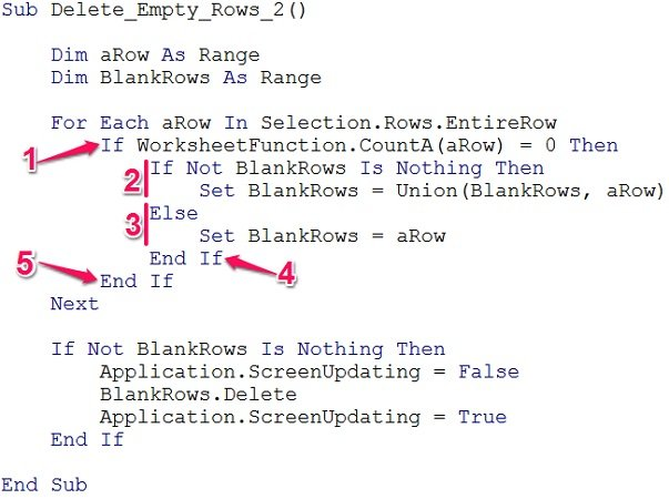 Explanation nested If... Then... Else statements