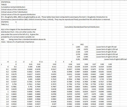 PDF to Excel conversion results with macro and Able2Extract