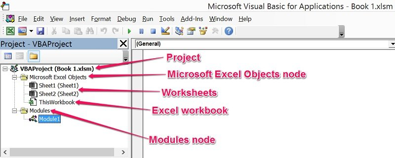 Excel Visual Basic (VBA) Editor: Complete And Easy Guide To