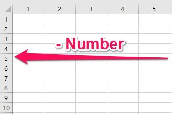 Negative column number for relative R1C1-style reference