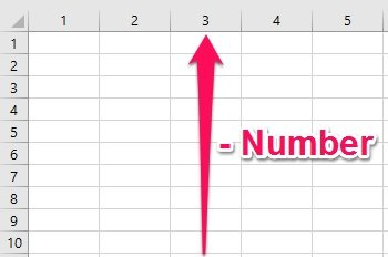 Relative reference with negative row number in R1C1-style