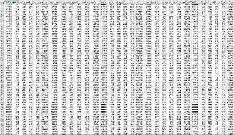 Excel VBA Delete Column 8 EasyToUse Macro Code Examples – Vba Delete Worksheet