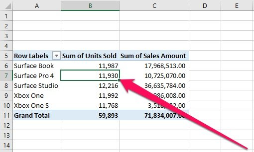 Select cell in Pivot Table
