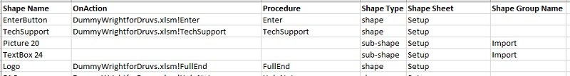 List all shapes that call procedures