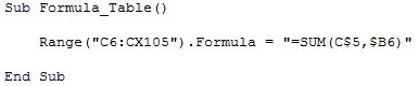 Example VBA code with Range.Formula property