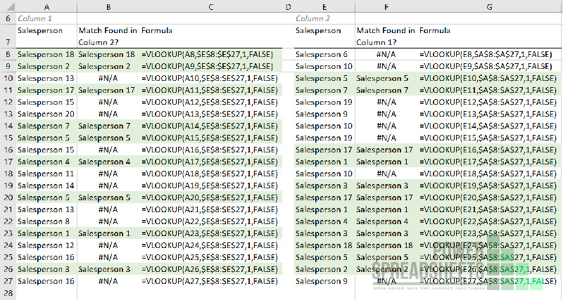 Example: VLOOKUP function to compare 2 columns and find matches