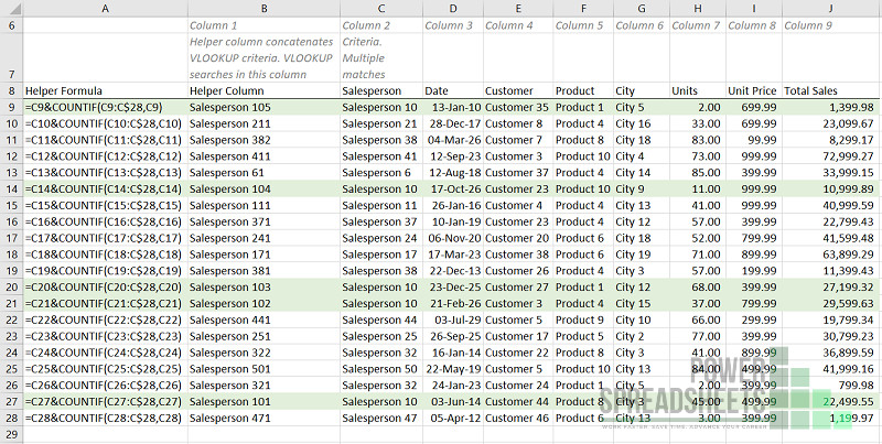 Example: Helper formulas for VLOOKUP to return multiple values (with a helper column)