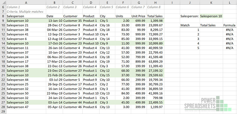 Example: Data for VLOOKUP to return multiple values (with a helper column)